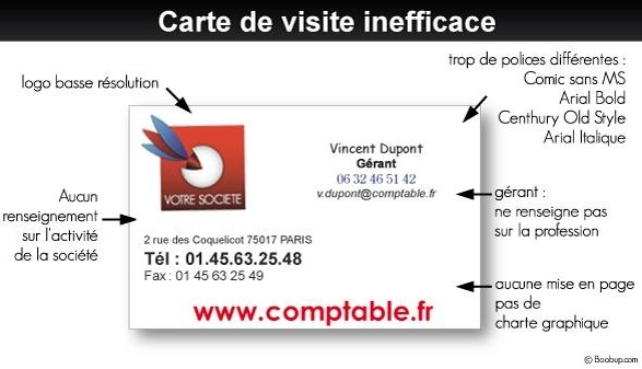 Exemple Carte Visite Inefficace