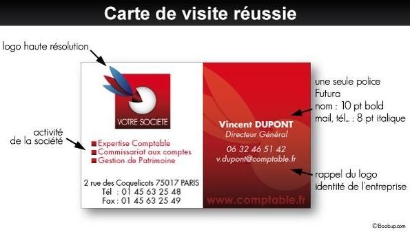 Exemple Carte Visite Reussie2