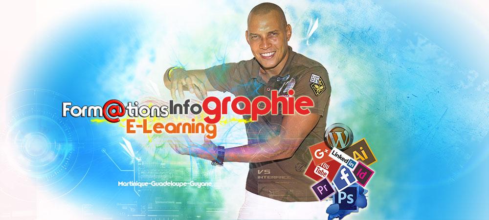 compétences infographiste cv – Épicentre de formations Catégoriquement Pao Martinique- Devenez Infographiste Web ou Pao